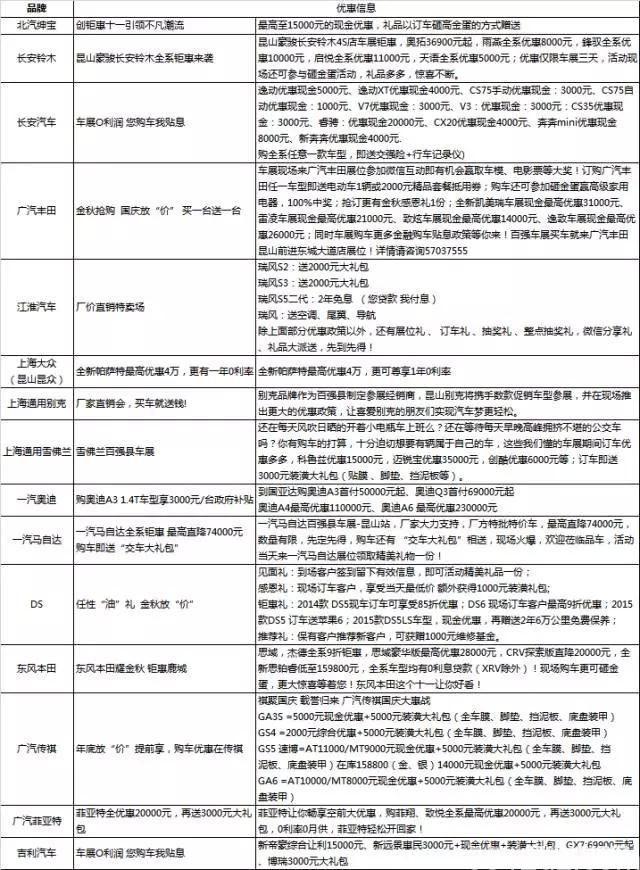 第十二届百强汽车巡展昆山站