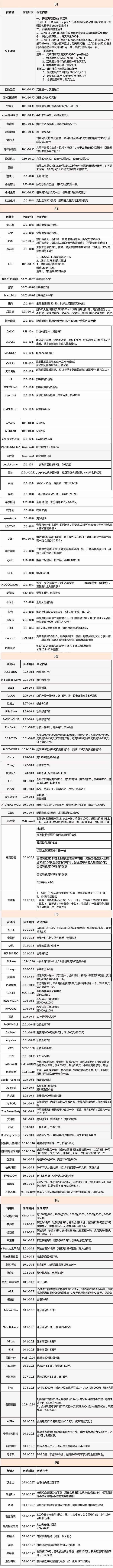 昆山九方城十一国庆中秋及近期活动总览